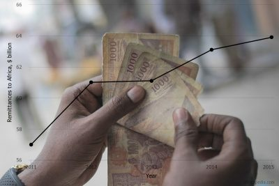 Remittances To Africa Top $63 Billion, Though Costs Of Transfer Remain Scandalously High